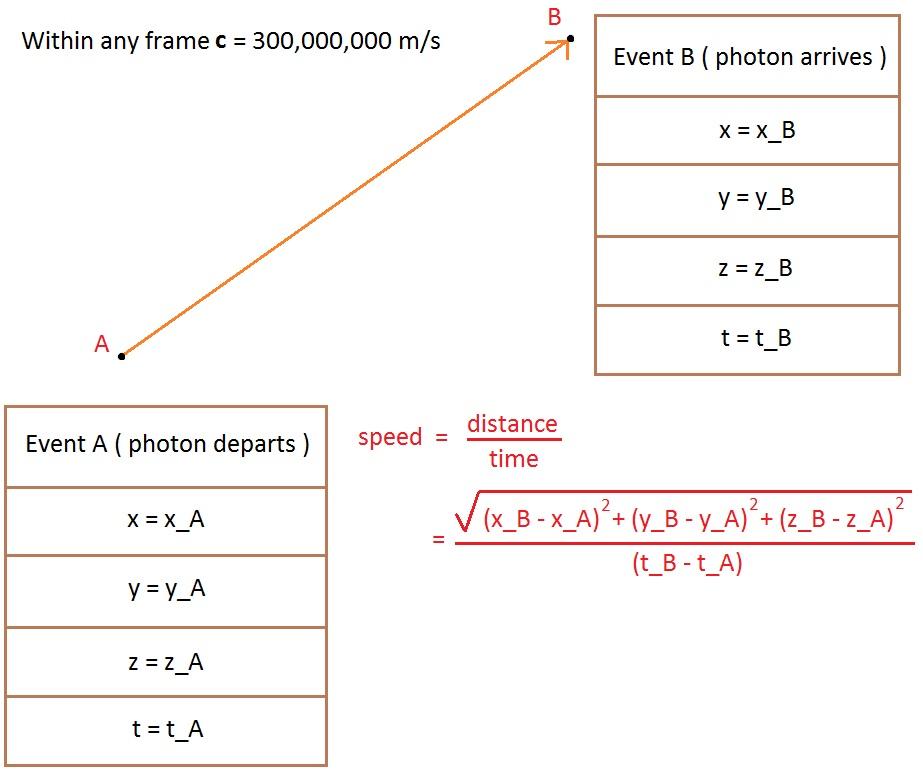 photon_transit1.jpg